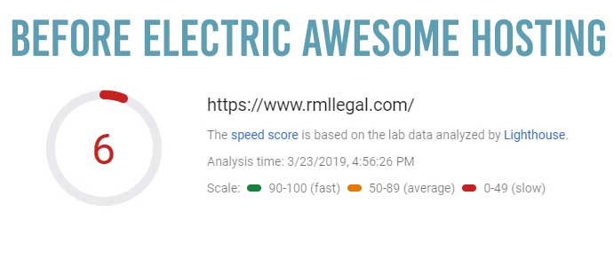 Hosting score before Electric Awesome